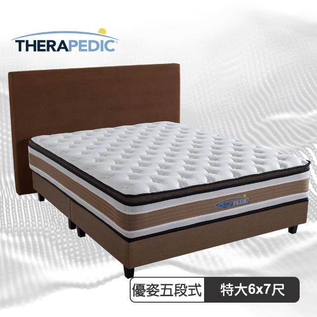 【Therapedic 沛迪醫生】沛迪醫生Therapedic 優姿五段獨立筒三線護脊彈簧床墊雙人6x7尺(比利時超微天絲)